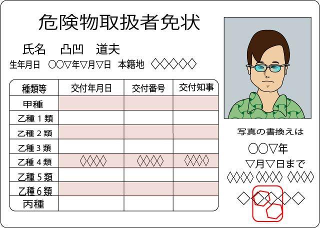 中部エリア危険物取扱者試験一発合格勉強方法